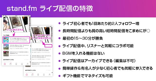 stand.fmライブ配信10の特徴【1週間連続配信してわかったこと】